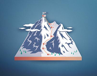Mount Everest – Infomap