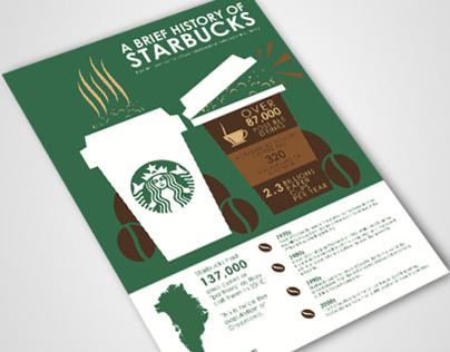 STARBUCKS COFFEE - INFOGRAPHICS