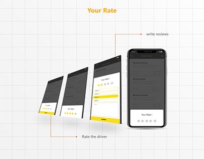 ETS Mobile Application (UI/UX DESIGN)