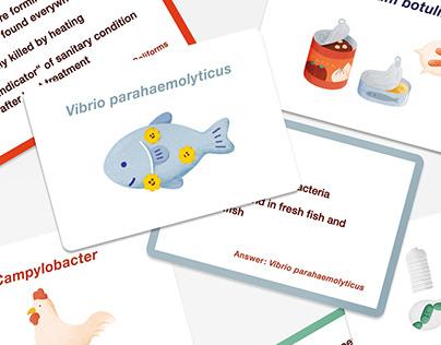 Food Microbe Card Game