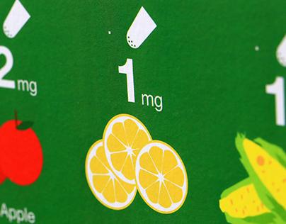 Sodium Levels Infographics「鈉含量」資訊圖表