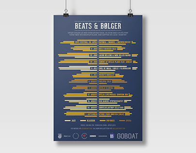 GoBoat - Beats & Bølger Campaign Graphics