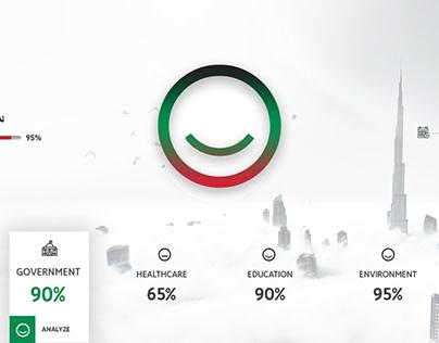 Dubai Happiness Index
