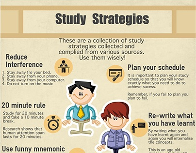 Study Strategies - Home Tuition Singapore