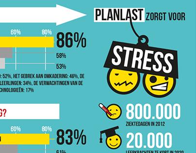 Infographic Plantyn