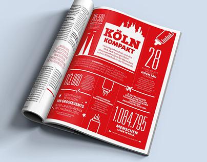 Stadt Köln — Magazin