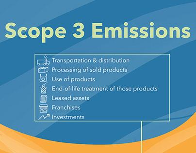 Scope 3 Infograph
