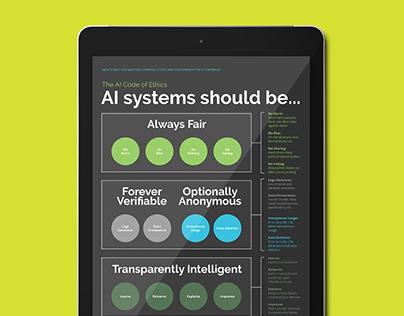 Feedzai Machine Learning Report