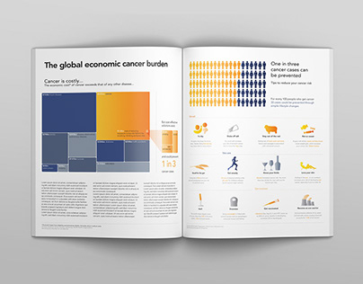 UICC / Cost of cancer, infographics