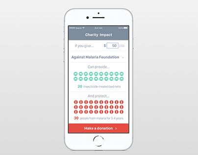 Charity Impact App Concept