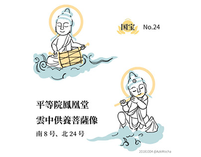 'Cute Buddha statue in temple', 03
