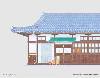 京都城市繪製紀錄 | Memory of city by illustration