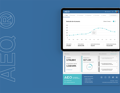 AEQ - Plataforma de consumo