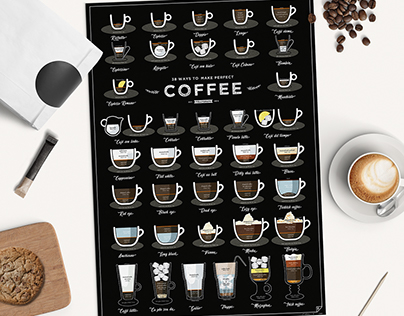 38 Ways to Make a Perfect Coffee - 2nd edition