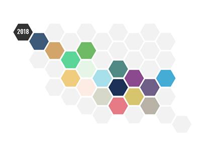 Honeycomb skills matrix - Information visualization