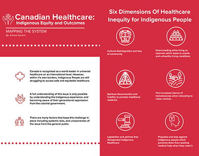 Canadian Healthcare: Indigenous Equity and Outcomes