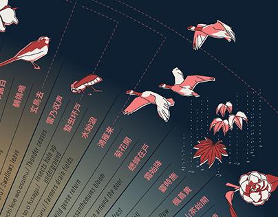 Illustrating the Japanese seasonal calendar