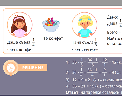 Educational video for Russian Electronic School