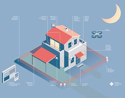 Illustration set - Home Security