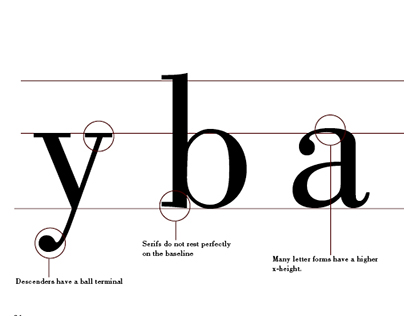 Bodoni Book: Analyzing a Typeface