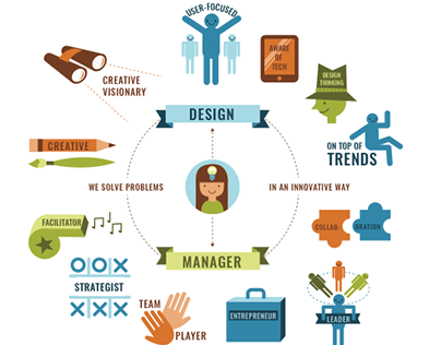 Who is a Design Manager?
