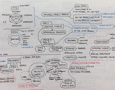 Visual Notes - cognitive science grad seminar