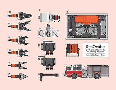 Technical Illustration: Holmatro's ResQcube