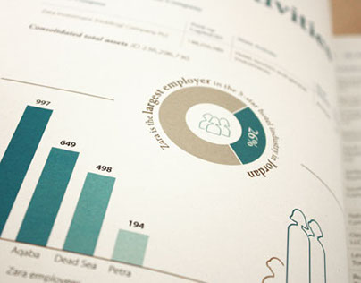 Zara Annual Report 2015