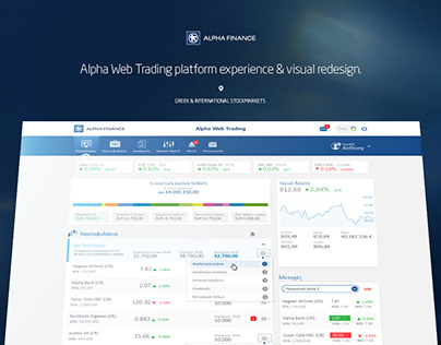 Alpha Finance Web trading platform.