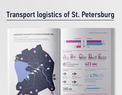 Transport logistics of St. Petersburg