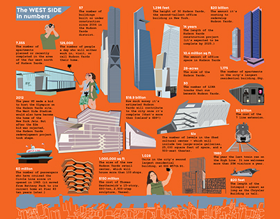 W42ST Magazine: Infographics, Oct'17