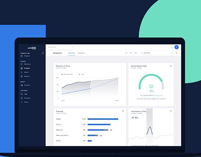 SentiOne - Social Listening Platform