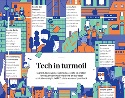 Wired Uk | Tech in turmoil