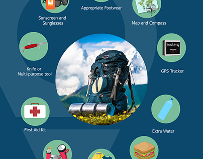 10 Things To Bring on Hiking