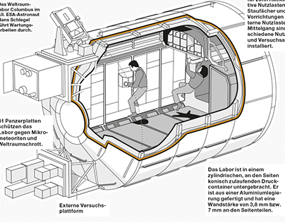 Columbus Module & ATV, Airbus OnAir