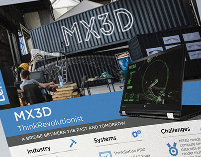 MX3D - Changing the World