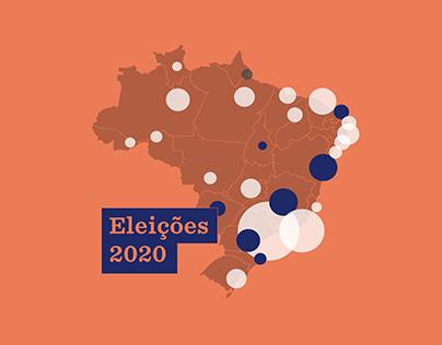 Gráficos das Eleições 2020