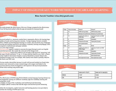 Key Word Method- Vocabulary Learning strategy App