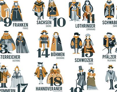 »Germanic Clothing«