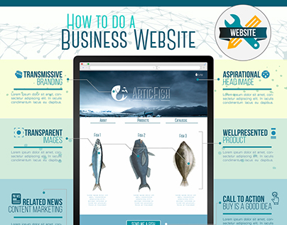Infografía - How to do a Business website