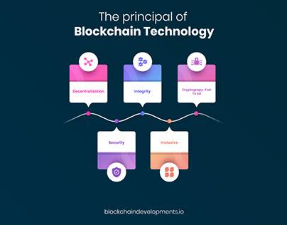 The Principle of Blockchain Technology