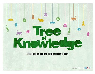 Tree of Know | Group Project