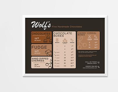 wolf's fine chocolates
