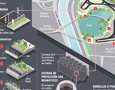 Así será el Autódromo: infografía