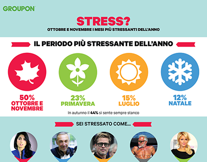 Infografica Stress