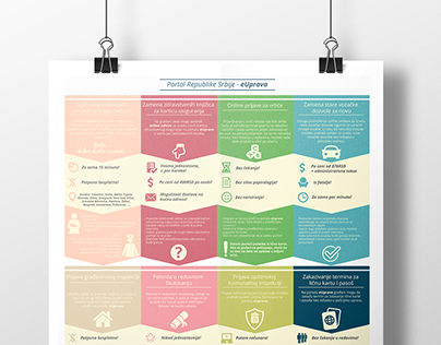eUprava Portal - Infographic