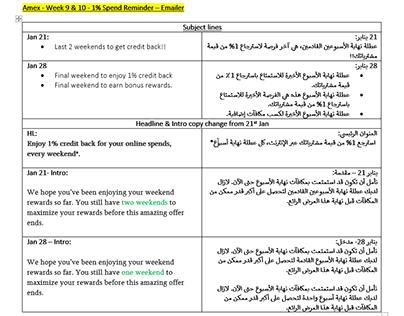 American Express - Emailer - Translation Work