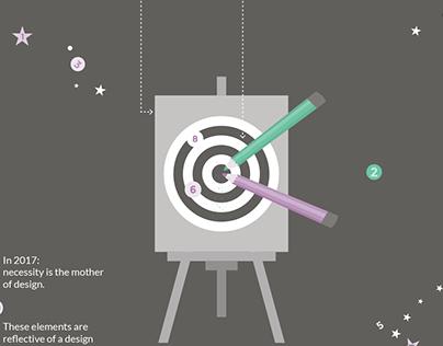 Propozycja infografiki - 10 Web Design Trends ...
