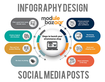 Infography designs