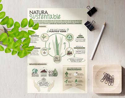 Infografía Natura